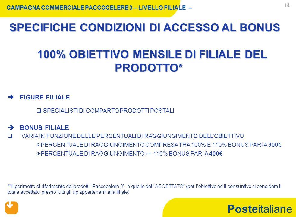 Posteitaliane 14 CAMPAGNA COMMERCIALE PACCOCELERE 3 – LIVELLO FILIALE – *
