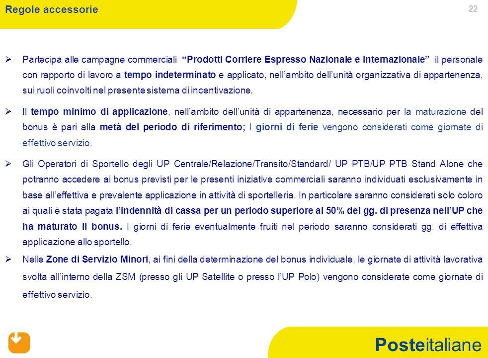 Posteitaliane 22 Partecipa alle campagne commerciali Prodotti Corriere Espresso Nazionale e Internazionale il personale con rapporto di lavoro a tempo