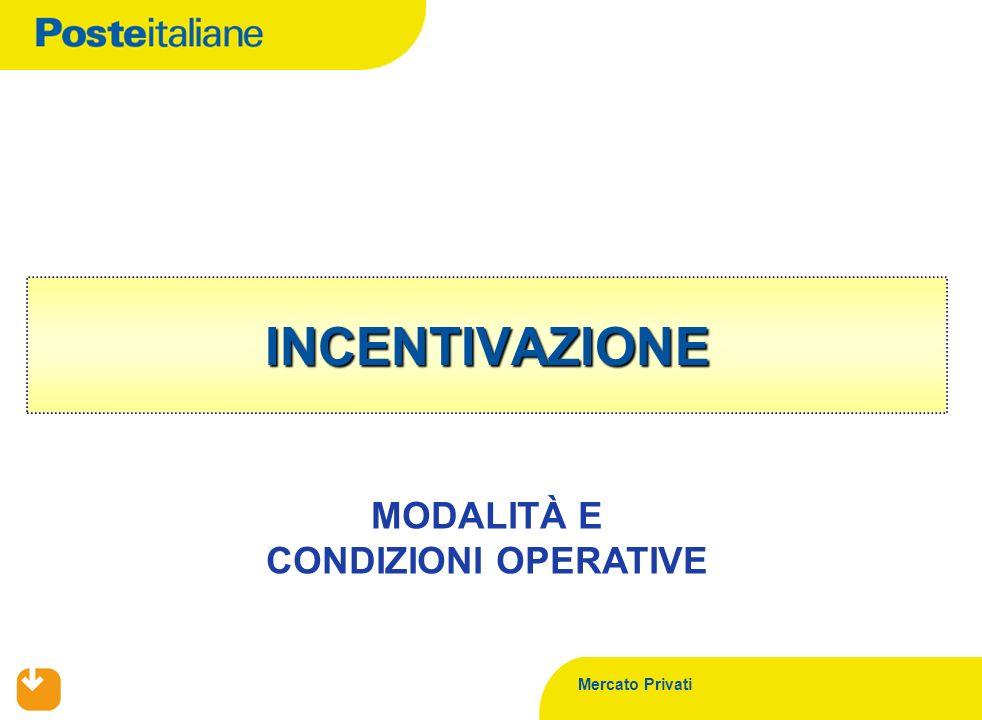 Mercato Privati INCENTIVAZIONE MODALITÀ E CONDIZIONI OPERATIVE