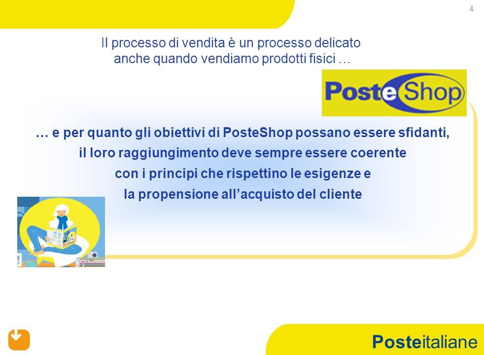 Posteitaliane 4 … e per quanto gli obiettivi di PosteShop possano essere sfidanti, il loro raggiungimento deve sempre essere coerente con i principi che rispettino le esigenze e la propensione allacquisto del cliente Il processo di vendita è un processo delicato anche quando vendiamo prodotti fisici …