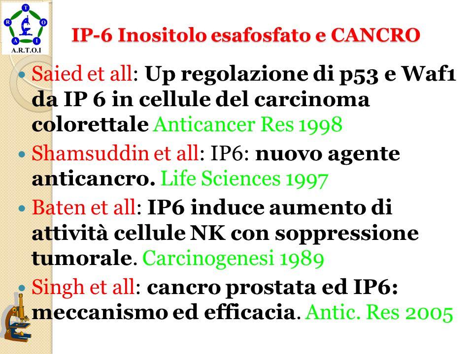 IP-6 Inositolo esafosfato e CANCRO Saied et all: Up regolazione di p53 e Waf1 da IP 6 in cellule del carcinoma colorettale Anticancer Res 1998 Shamsud