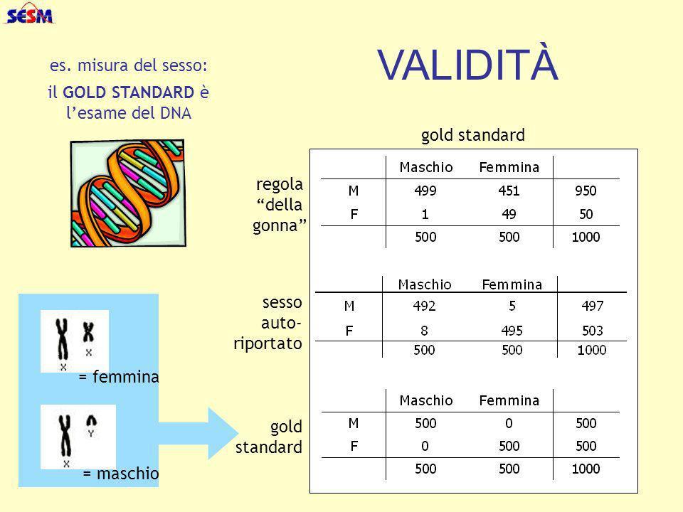 2.ACCURATEZZA E la vicinanza di un valore misurato al valore vero.