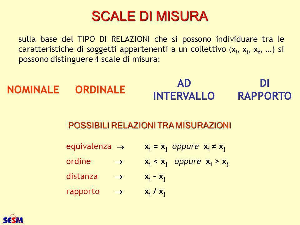 i valori numerici permettono solo di definire lequivalenza tra caratteristiche 1.