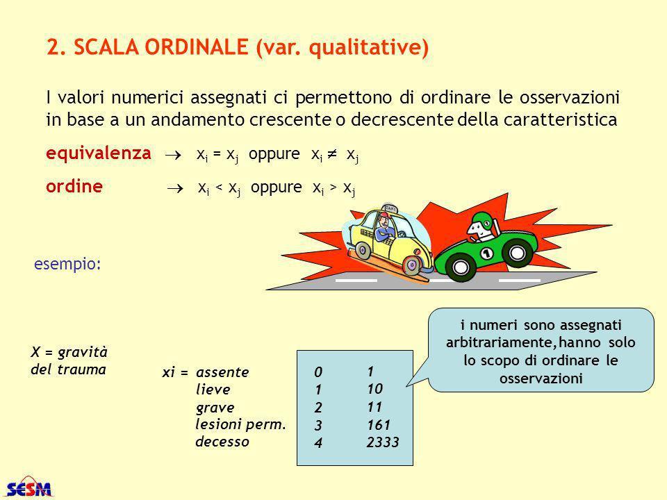 ABC123ABC123 A B B > A C – B = B – A VS SCALA NOMINALE SCALA ORDINALE ABC123ABC123 A B B > A C – B = B – A vero falso vero falso
