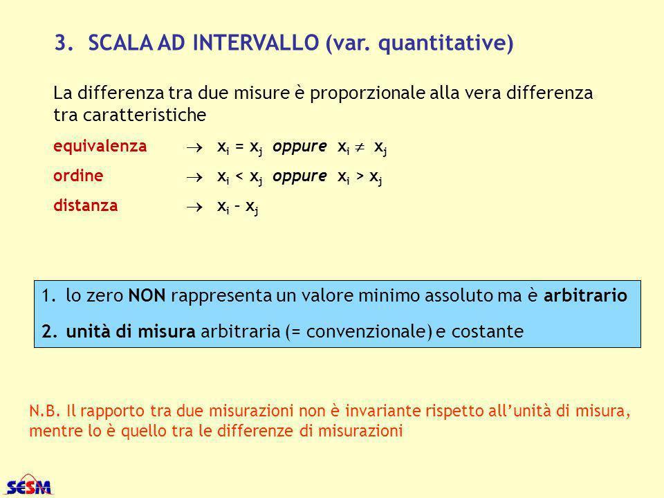 in °Cin °F X = temperatura scala ad intervallo: esempio A CB -38.0°C -36.4°F 41.0°C 105.8°C 25.0°C 77.0°F (-38.0 – 41.0) (25.0 – 41.0) (-36.4 – 105.8) (77.0 – 105.8) = = 4.94 VERO.