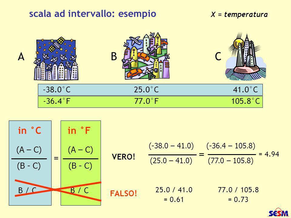 4.SCALA DI RAPPORTO (var.