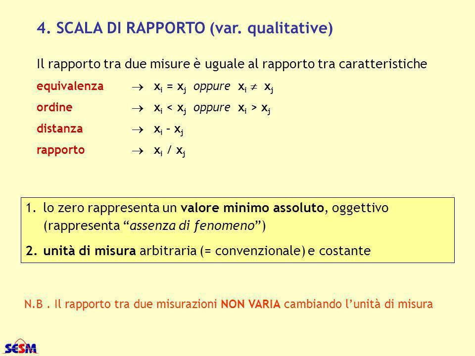 X = pressione diastolica (mmHg) scala di rapporto: esempio A 100.0 mmHg 13.3 KPa B 50.0 mmHg 6.7 KPa A (mmHg) / B (mmHg) = A (KPa) / B (KPa) 100 / 50 = 13.3 / 6.7 = 2 !