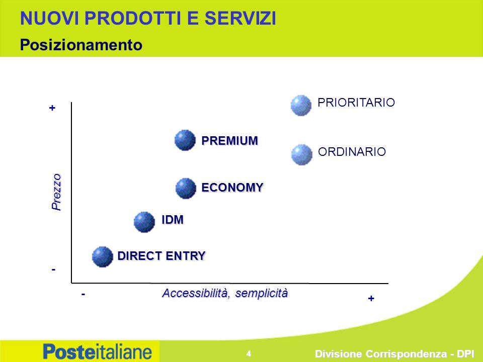 Divisione Corrispondenza - DPI 4 Prezzo ECONOMY DIRECT ENTRY - PREMIUM ORDINARIOIDM PRIORITARIO - + + Accessibilità, semplicità NUOVI PRODOTTI E SERVI