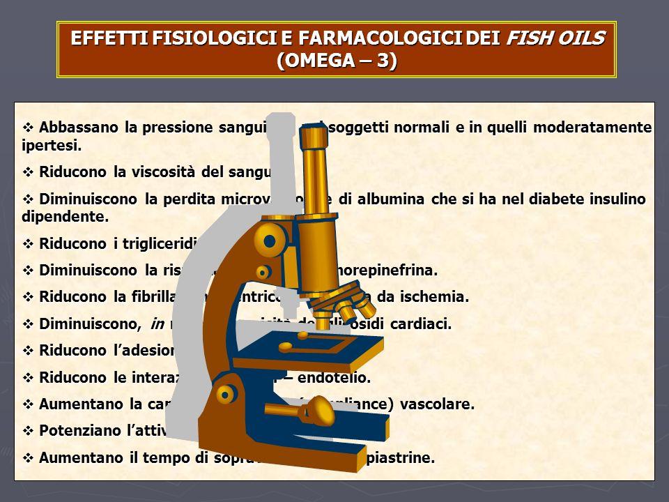 EFFETTI FISIOLOGICI E FARMACOLOGICI DEI FISH OILS (OMEGA – 3) Abbassano la pressione sanguigna nei soggetti normali e in quelli moderatamente ipertesi