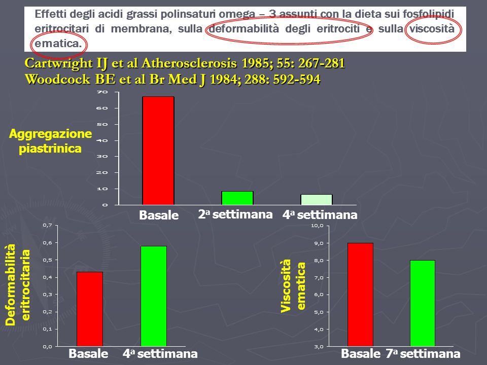 Effetti degli acidi grassi polinsaturi omega – 3 assunti con la dieta sui fosfolipidi eritrocitari di membrana, sulla deformabilità degli eritrociti e
