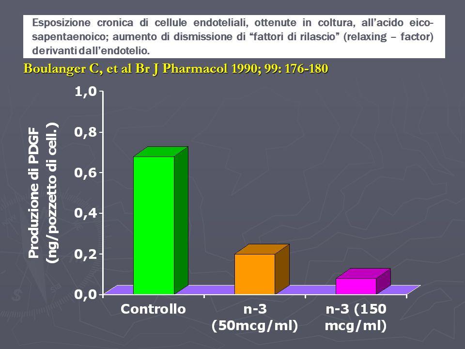 Esposizione cronica di cellule endoteliali, ottenute in coltura, allacido eico- sapentaenoico; aumento di dismissione di fattori di rilascio (relaxing
