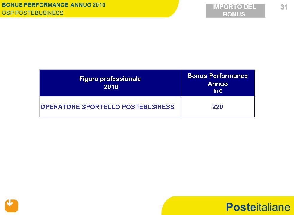 Posteitaliane 31 31 BONUS PERFORMANCE ANNUO 2010 OSP POSTEBUSINESS IMPORTO DEL BONUS