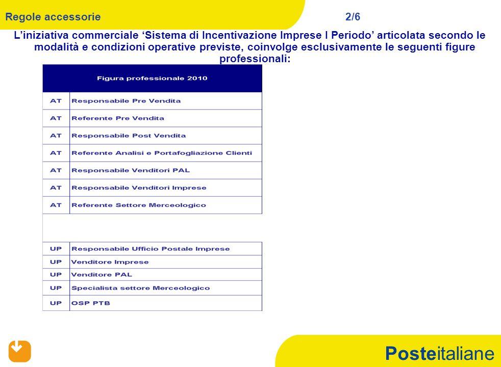 Posteitaliane Regole accessorie 2/6 Liniziativa commerciale Sistema di Incentivazione Imprese I Periodo articolata secondo le modalità e condizioni op