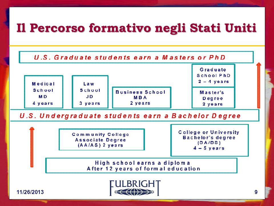 11/26/201320 Le borse di studio Fulbright sono offerte per...