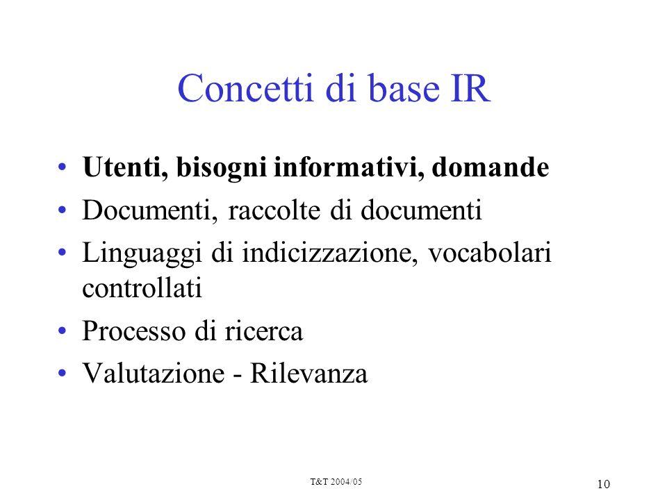 T&T 2004/05 10 Concetti di base IR Utenti, bisogni informativi, domande Documenti, raccolte di documenti Linguaggi di indicizzazione, vocabolari contr