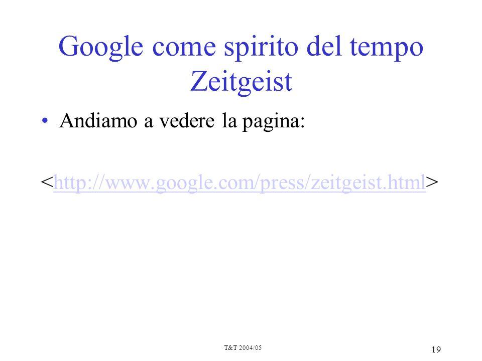 T&T 2004/05 19 Google come spirito del tempo Zeitgeist Andiamo a vedere la pagina: http://www.google.com/press/zeitgeist.html