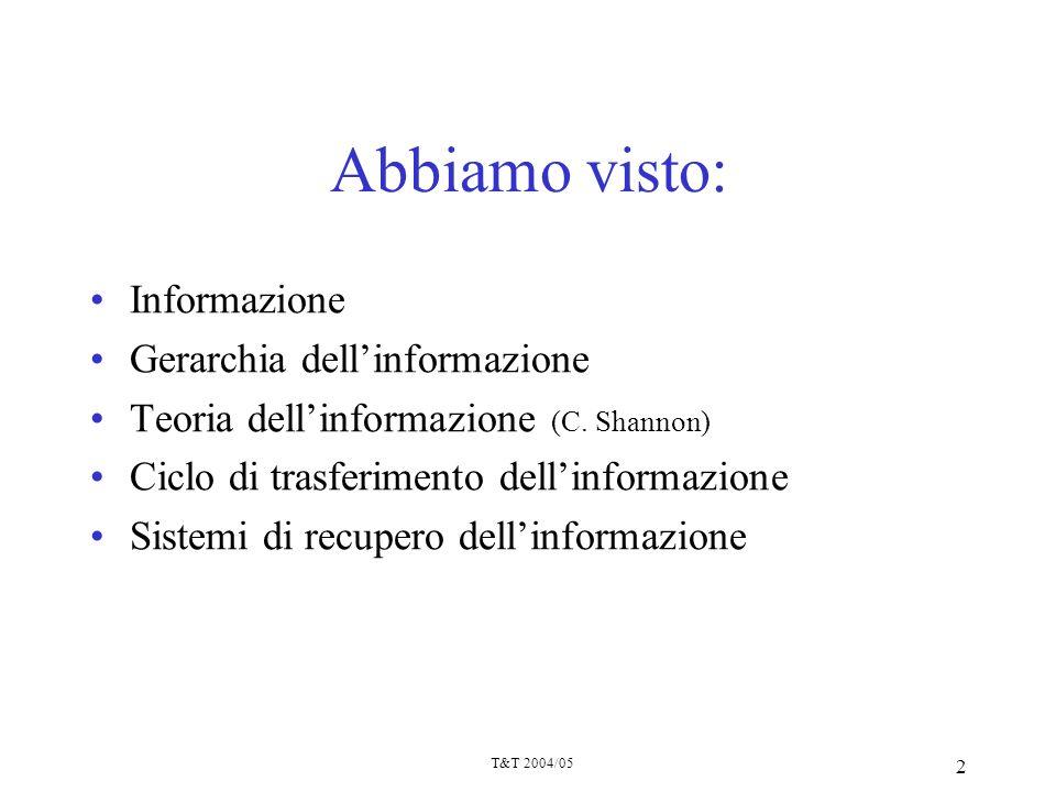T&T 2004/05 2 Abbiamo visto: Informazione Gerarchia dellinformazione Teoria dellinformazione (C. Shannon) Ciclo di trasferimento dellinformazione Sist