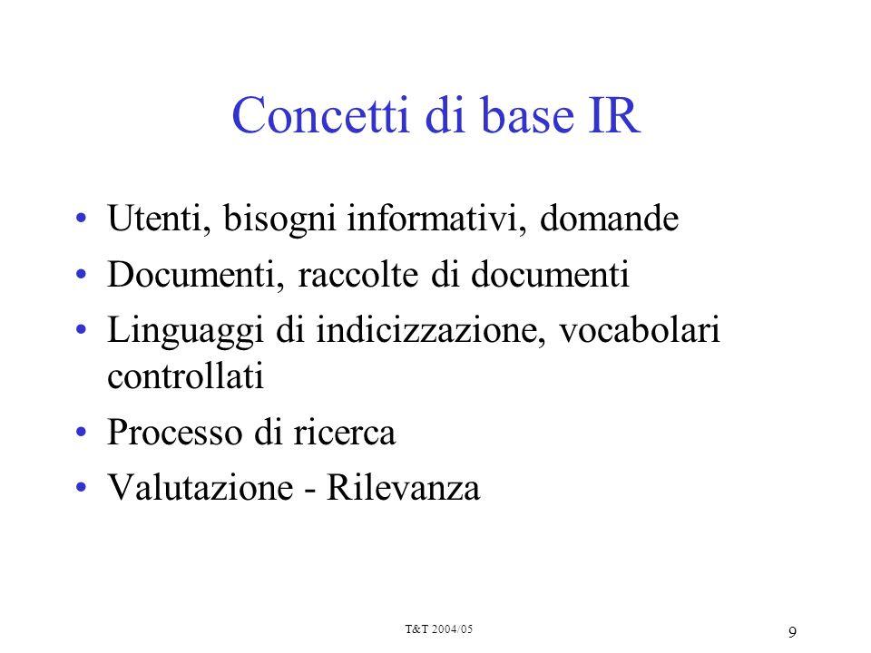 T&T 2004/05 10 Concetti di base IR Utenti, bisogni informativi, domande Documenti, raccolte di documenti Linguaggi di indicizzazione, vocabolari controllati Processo di ricerca Valutazione - Rilevanza