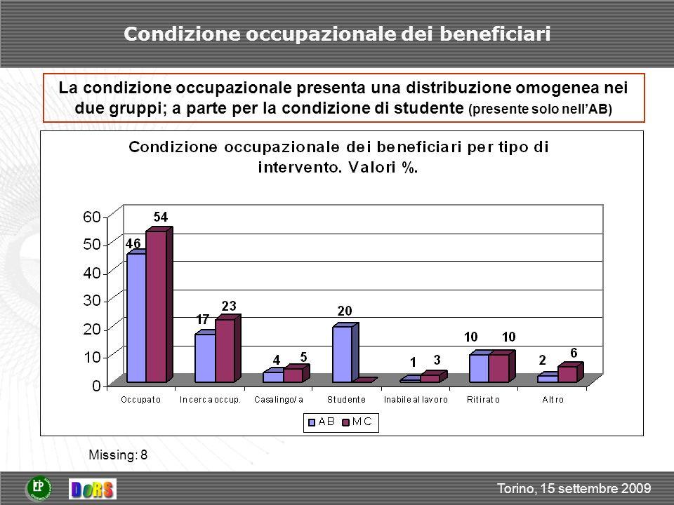 Torino, 15 settembre 2009 Condizione occupazionale dei beneficiari La condizione occupazionale presenta una distribuzione omogenea nei due gruppi; a parte per la condizione di studente (presente solo nellAB) Missing: 8