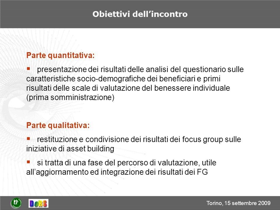 Torino, 15 settembre 2009 Tipologia familiare NellAB la tipologia familiare della coppia con 1 o 2 figli rappresenta quasi la metà dei beneficiari.