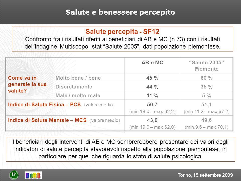 Torino, 15 settembre 2009 Salute e benessere percepito Salute percepita - SF12 Confronto fra i risultati riferiti ai beneficiari di AB e MC (n.73) con i risultati dellindagine Multiscopo Istat Salute 2005, dati popolazione piemontese.