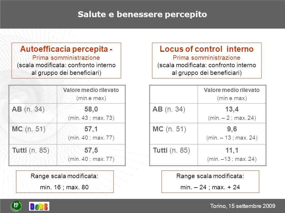 Torino, 15 settembre 2009 Salute e benessere percepito Autoefficacia percepita - Prima somministrazione (scala modificata: confronto interno al gruppo dei beneficiari) Valore medio rilevato (min e max) AB (n.