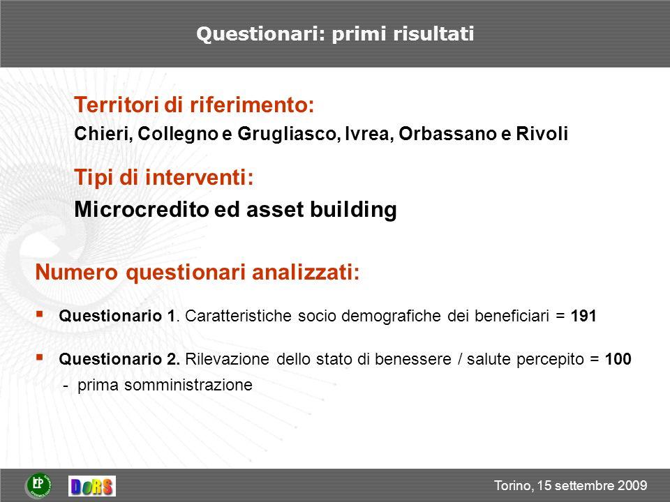 Torino, 15 settembre 2009 Numero questionari per territori e tipo di intervento TerritoriABMC Chieri1528 Collegno2215 Ivrea20 Orbassano2421 Rivoli46 Totale81110