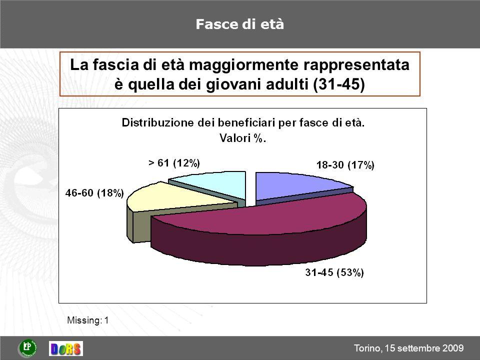 Torino, 15 settembre 2009 Fasce di età La fascia di età maggiormente rappresentata è quella dei giovani adulti (31-45) Missing: 1