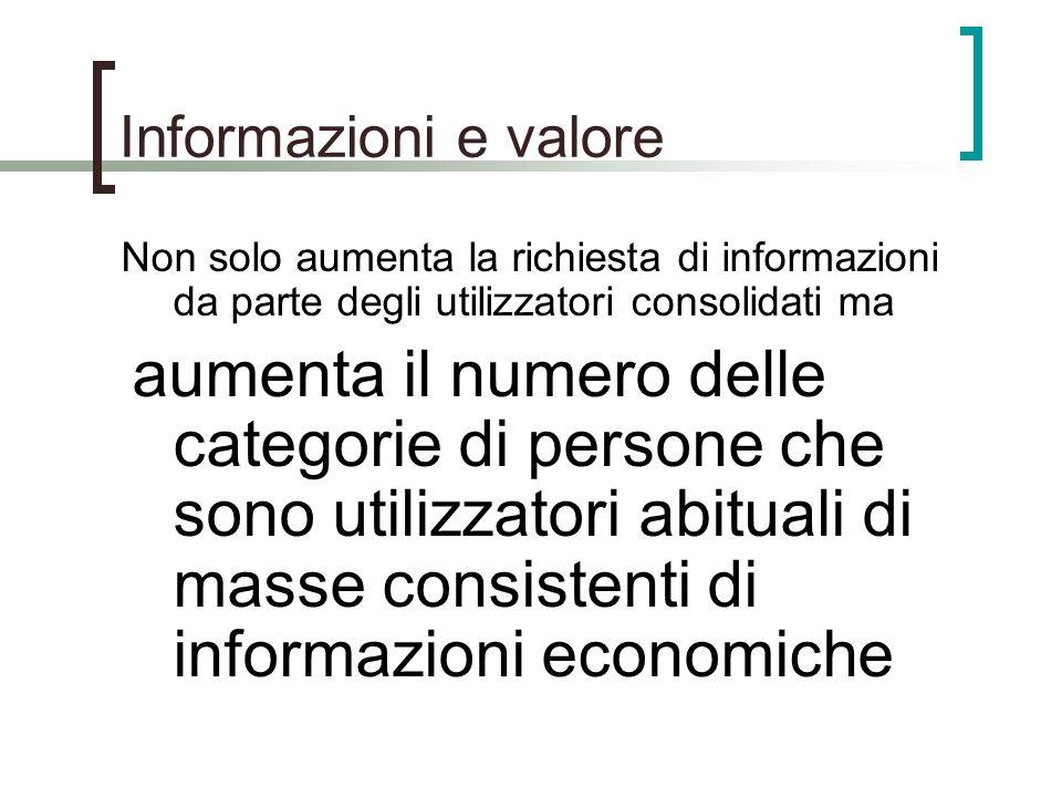 Informazioni e valore Non solo aumenta la richiesta di informazioni da parte degli utilizzatori consolidati ma aumenta il numero delle categorie di pe