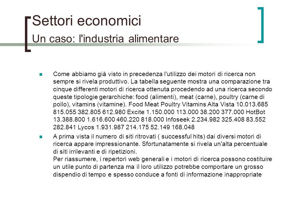 Settori economici Un caso: l'industria alimentare Come abbiamo già visto in precedenza l'utilizzo dei motori di ricerca non sempre si rivela produttiv