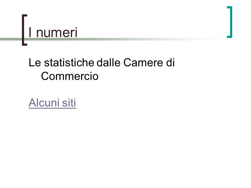 I numeri Le statistiche dalle Camere di Commercio Alcuni siti