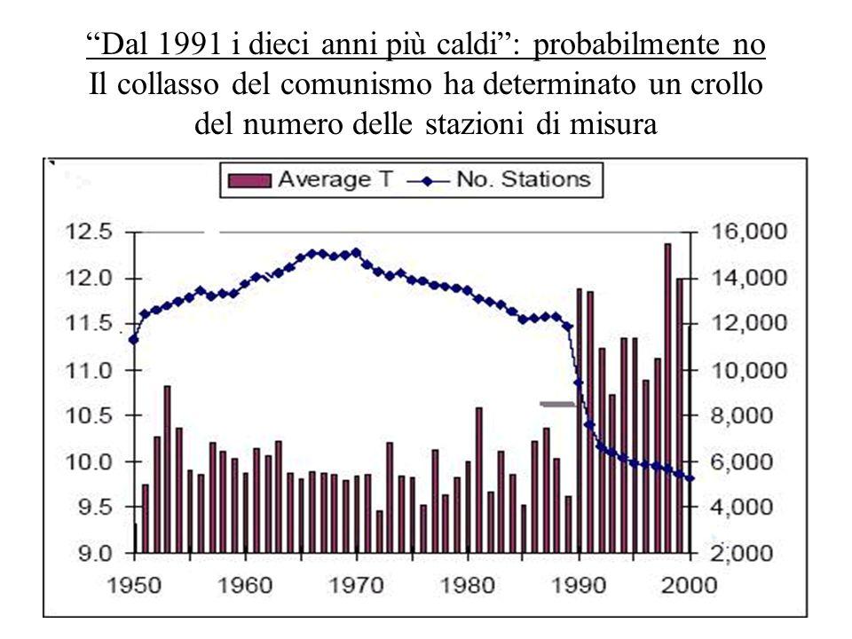 Dal 1991 i dieci anni più caldi: probabilmente no Il collasso del comunismo ha determinato un crollo del numero delle stazioni di misura
