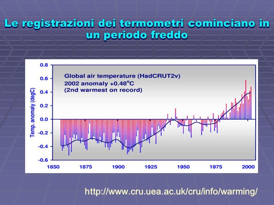 Le registrazioni dei termometri cominciano in un periodo freddo http://www.cru.uea.ac.uk/cru/info/warming/