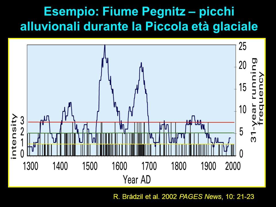 Esempio: Fiume Pegnitz – picchi alluvionali durante la Piccola età glaciale R. Brádzil et al. 2002 PAGES News, 10: 21-23