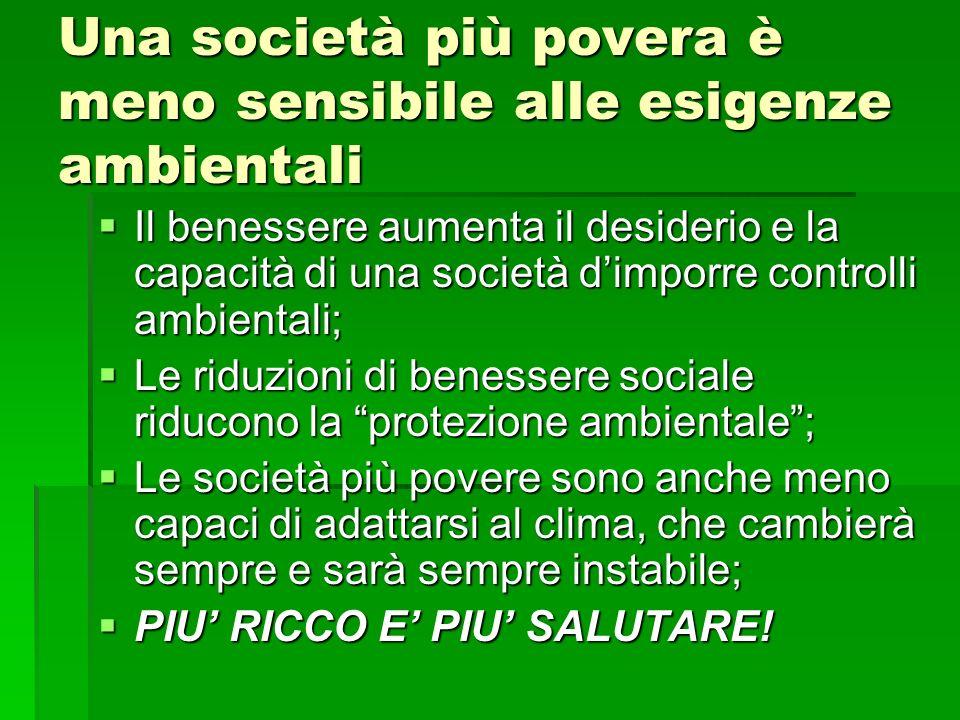 Una società più povera è meno sensibile alle esigenze ambientali Il benessere aumenta il desiderio e la capacità di una società dimporre controlli amb