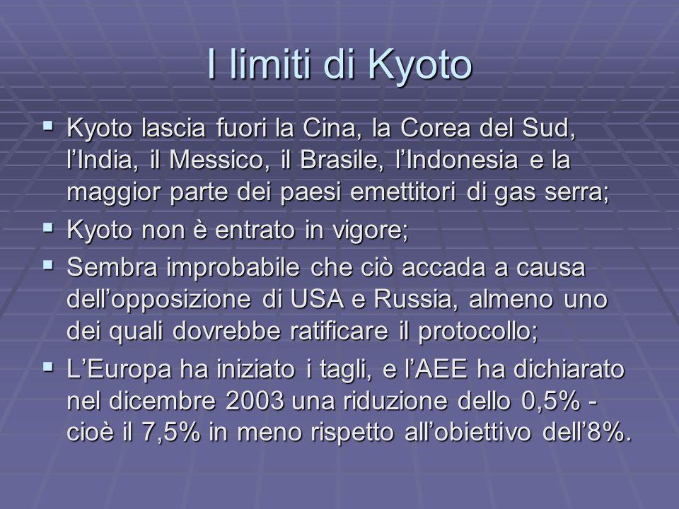 I limiti di Kyoto Kyoto lascia fuori la Cina, la Corea del Sud, lIndia, il Messico, il Brasile, lIndonesia e la maggior parte dei paesi emettitori di