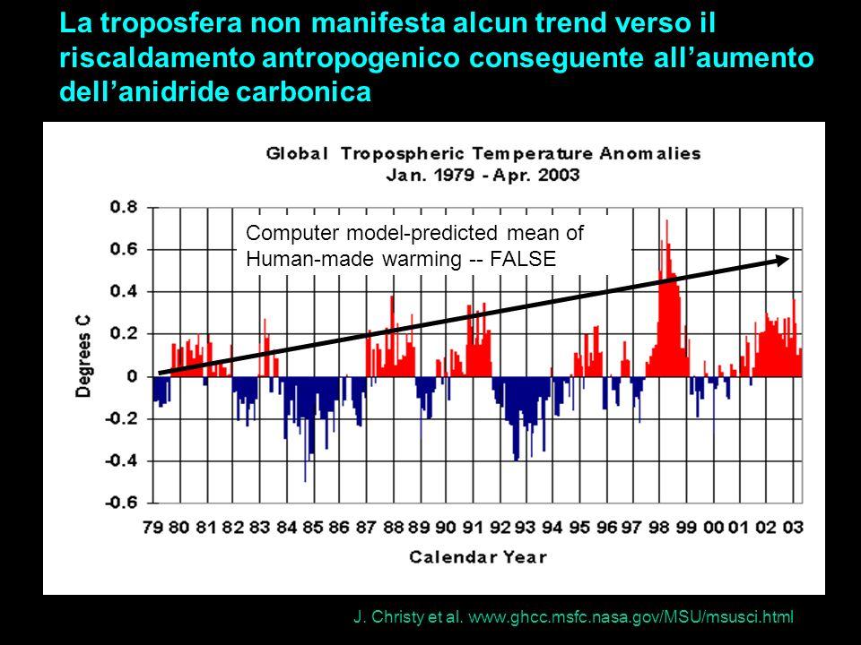 SatellitesWeather Balloons La troposfera non manifesta alcun trend verso il riscaldamento antropogenico conseguente allaumento dellanidride carbonica