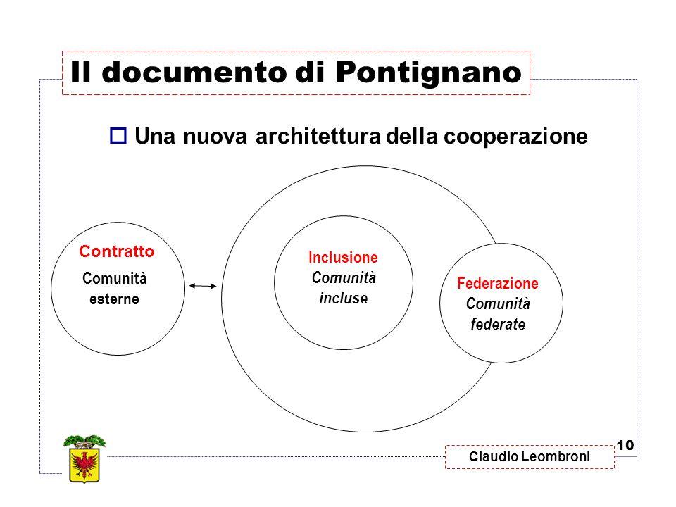 Claudio Leombroni Una nuova architettura della cooperazione Il documento di Pontignano 10 Inclusione Comunità incluse Federazione Comunità federate Co