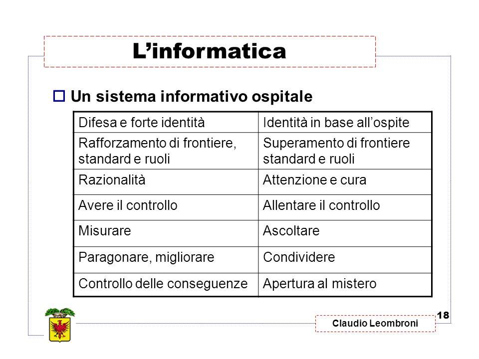 Claudio Leombroni Un sistema informativo ospitale Linformatica 18 Difesa e forte identitàIdentità in base allospite Rafforzamento di frontiere, standa