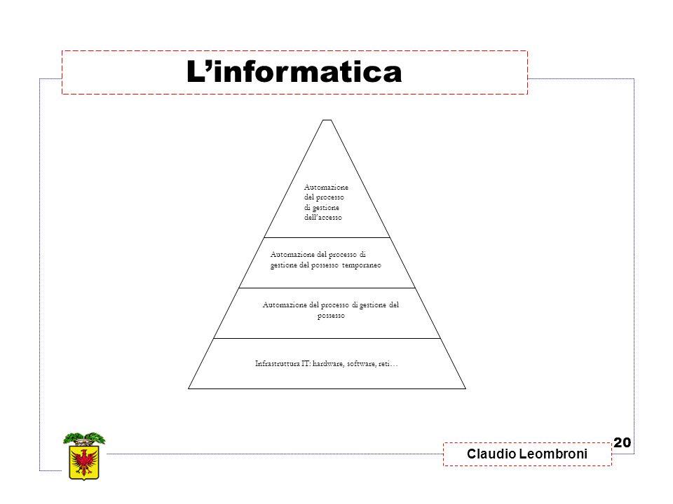Claudio Leombroni Linformatica 20 Infrastruttura IT: hardware, software, reti… Automazione del processo di gestione del possesso Automazione del proce