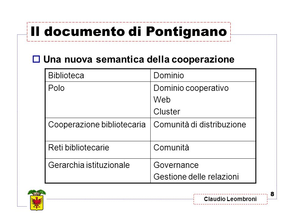 Claudio Leombroni Una nuova semantica della cooperazione Il documento di Pontignano 8 BibliotecaDominio PoloDominio cooperativo Web Cluster Cooperazio