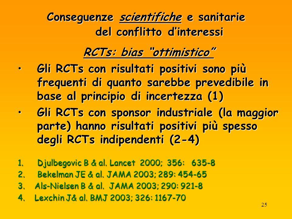 25 Conseguenze scientifiche e sanitarie del conflitto dinteressi RCTs: bias ottimistico Gli RCTs con risultati positivi sono più frequenti di quanto sarebbe prevedibile in base al principio di incertezza (1)Gli RCTs con risultati positivi sono più frequenti di quanto sarebbe prevedibile in base al principio di incertezza (1) Gli RCTs con sponsor industriale (la maggior parte) hanno risultati positivi più spesso degli RCTs indipendenti (2-4)Gli RCTs con sponsor industriale (la maggior parte) hanno risultati positivi più spesso degli RCTs indipendenti (2-4) 1.Djulbegovic B & al.