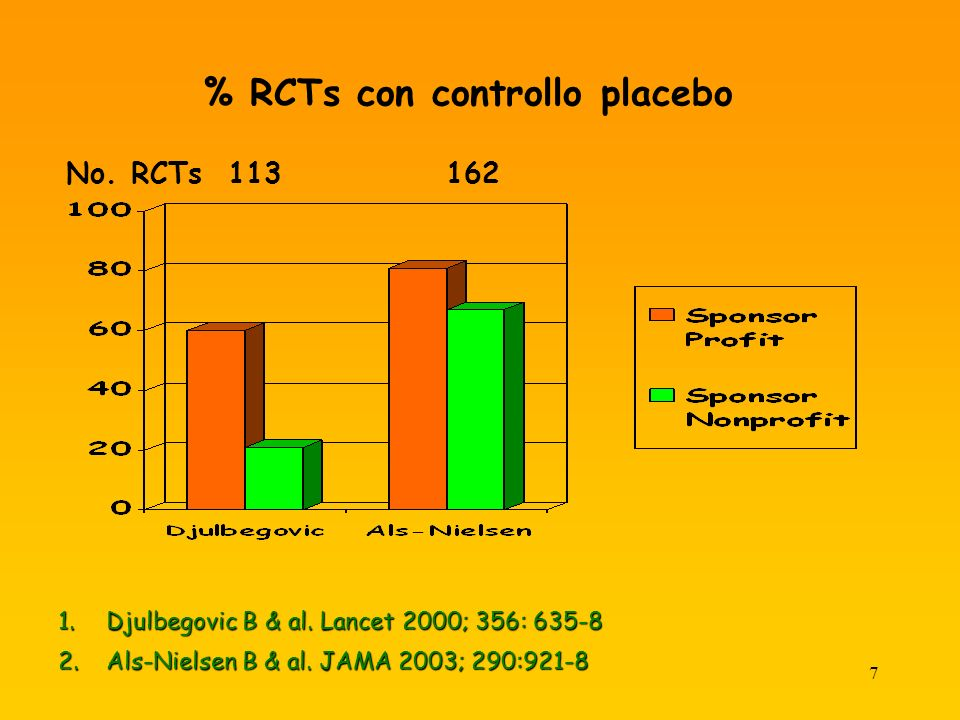 28 1.Conflitto di interessi e sperimentazioni cliniche (RCTs) Molti RCTs sponsorizzati dallindustria esagerano lefficacia e/o limportanza clinica dei farmaci dellindustria sponsorMolti RCTs sponsorizzati dallindustria esagerano lefficacia e/o limportanza clinica dei farmaci dellindustria sponsor In questi RCTs the professional judgement concerning a primary interest (such as….the validity of research tends to be unduly influenced by a secondary interest (such as a financial gain)In questi RCTs the professional judgement concerning a primary interest (such as….the validity of research tends to be unduly influenced by a secondary interest (such as a financial gain) Conseguenze scientifiche e sanitarie del conflitto dinteressi