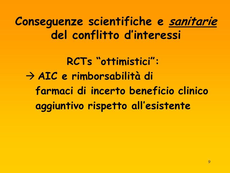 9 Conseguenze scientifiche e sanitarie del conflitto dinteressi RCTs ottimistici: AIC e rimborsabilità di farmaci di incerto beneficio clinico aggiuntivo rispetto allesistente