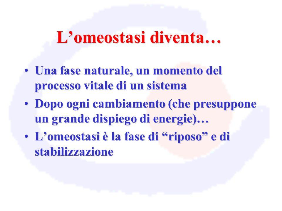 Lomeostasi diventa… Una fase naturale, un momento del processo vitale di un sistemaUna fase naturale, un momento del processo vitale di un sistema Dop