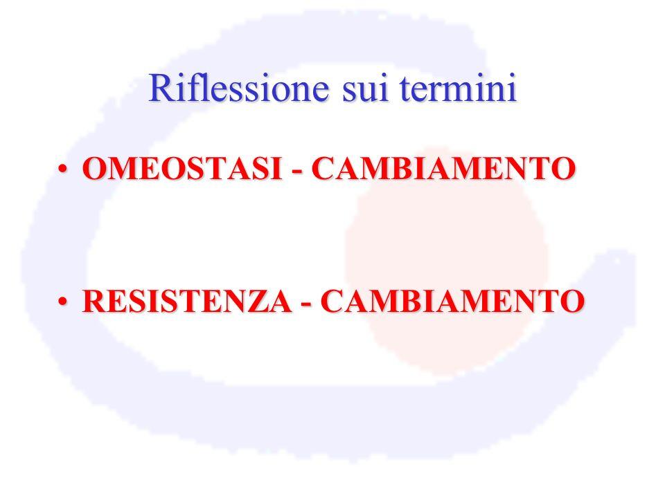 Riflessione sui termini OMEOSTASI - CAMBIAMENTOOMEOSTASI - CAMBIAMENTO RESISTENZA - CAMBIAMENTORESISTENZA - CAMBIAMENTO