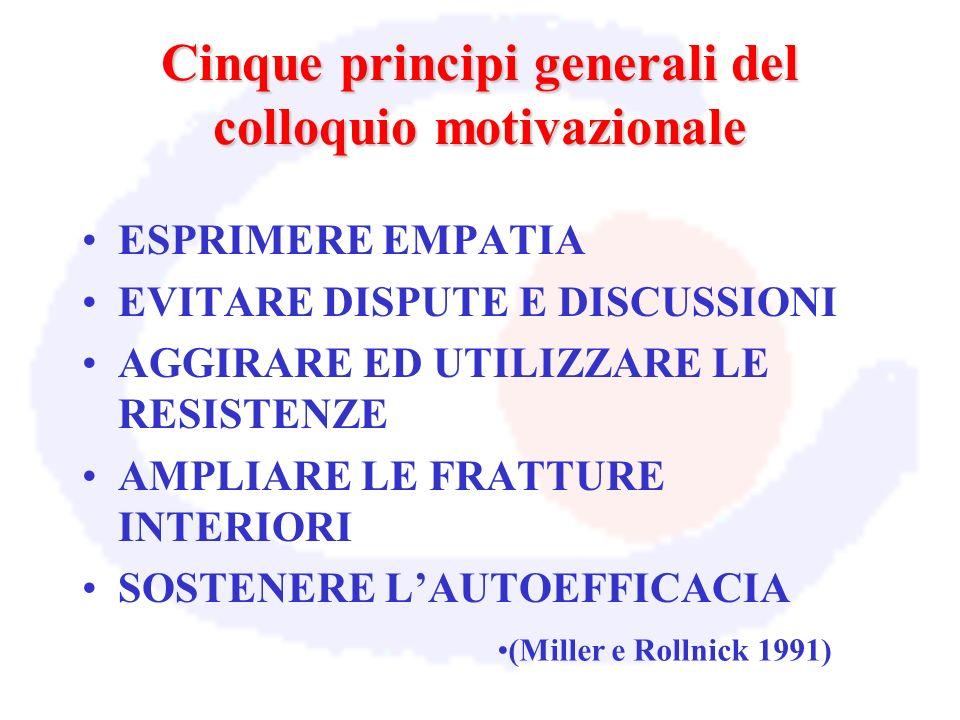 Cinque principi generali del colloquio motivazionale ESPRIMERE EMPATIA EVITARE DISPUTE E DISCUSSIONI AGGIRARE ED UTILIZZARE LE RESISTENZE AMPLIARE LE