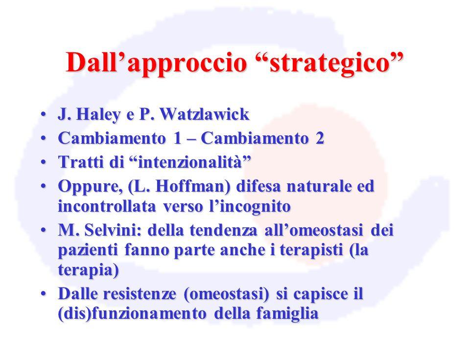 Dallapproccio strategico J. Haley e P. WatzlawickJ. Haley e P. Watzlawick Cambiamento 1 – Cambiamento 2Cambiamento 1 – Cambiamento 2 Tratti di intenzi