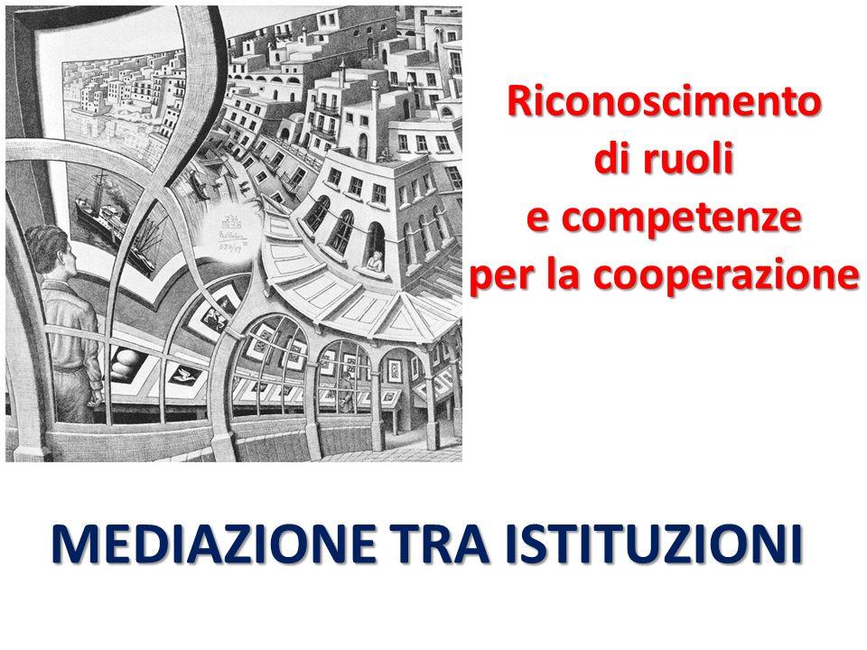 MEDIAZIONE TRA ISTITUZIONI Riconoscimento di ruoli e competenze per la cooperazione
