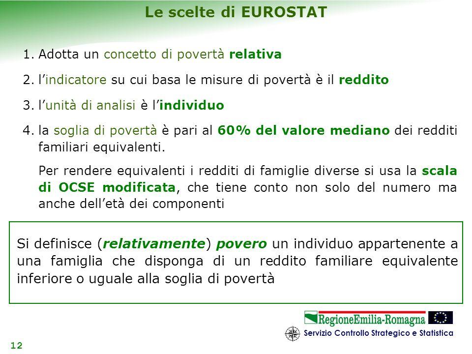 Servizio Controllo Strategico e Statistica 12 1.Adotta un concetto di povertà relativa 2.lindicatore su cui basa le misure di povertà è il reddito 3.l